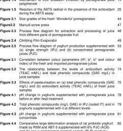 1 size grades of the fresh wonderful pomegranates 44 figure2 2 manual screw press 47 [ 960 x 1635 Pixel ]