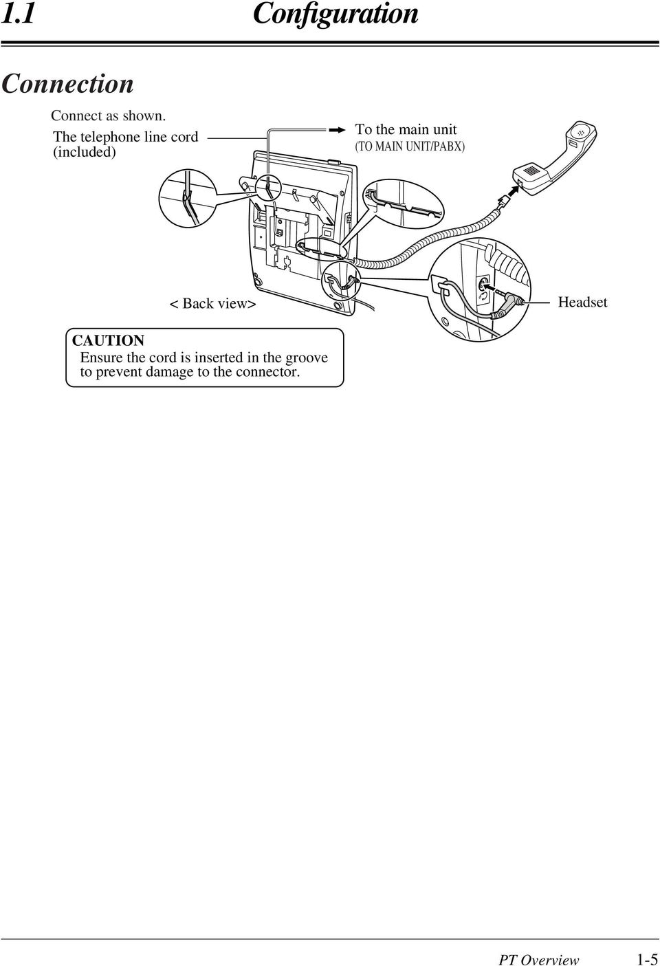 Manual Book Pabx Panasonic Kx Tes824 Bahasa Indonesia