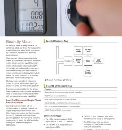 there are many different types of electricity meters such as electro mechanical standalone [ 960 x 1242 Pixel ]