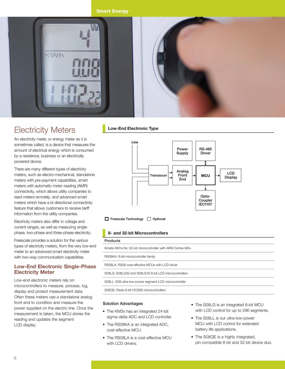medium resolution of there are many different types of electricity meters such as electro mechanical standalone