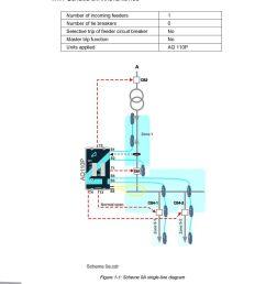 feeders 1 number of tie breakers 0 selective trip of feeder circuit breaker [ 960 x 1292 Pixel ]