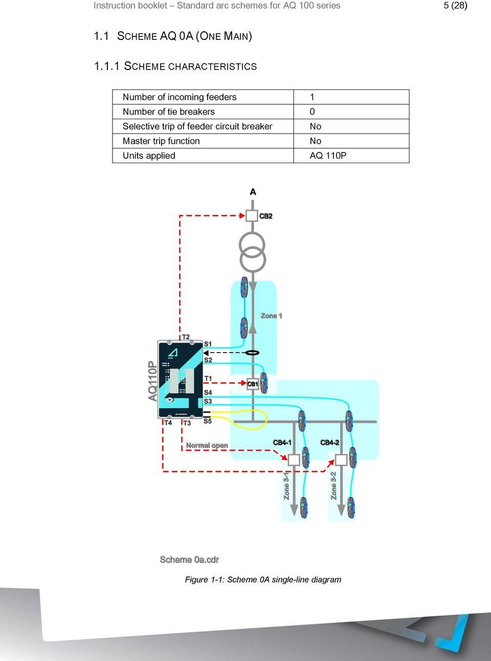 hight resolution of feeders 1 number of tie breakers 0 selective trip of feeder circuit breaker