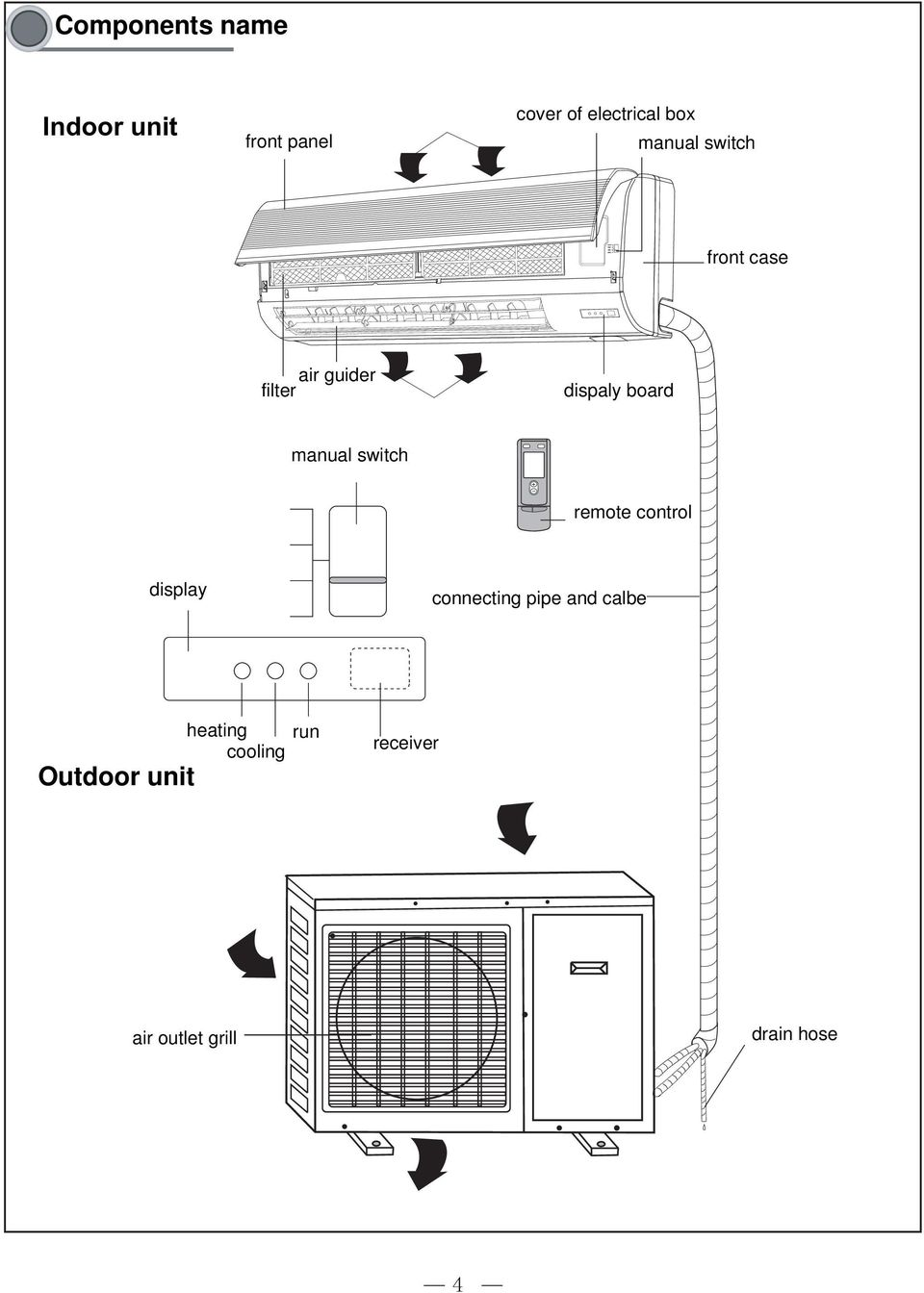 Technical Service Manual. for 13SEER Comfortstar Plus Air