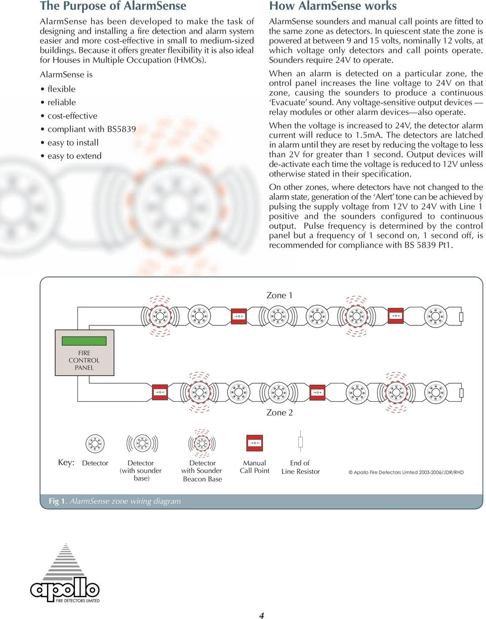 medium resolution of alarmsense zone wiring diagram 4 alarmsense is flexible reliable cost effective compliant with bs5839 easy to install easy to extend