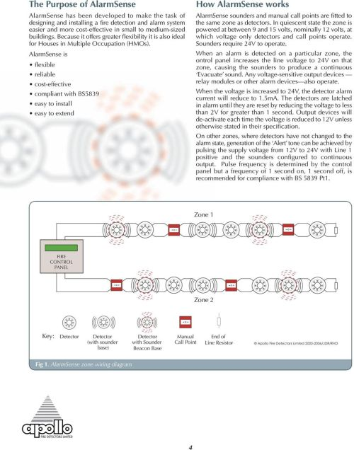 small resolution of alarmsense zone wiring diagram 4 alarmsense is flexible reliable cost effective compliant with bs5839 easy to install easy to extend