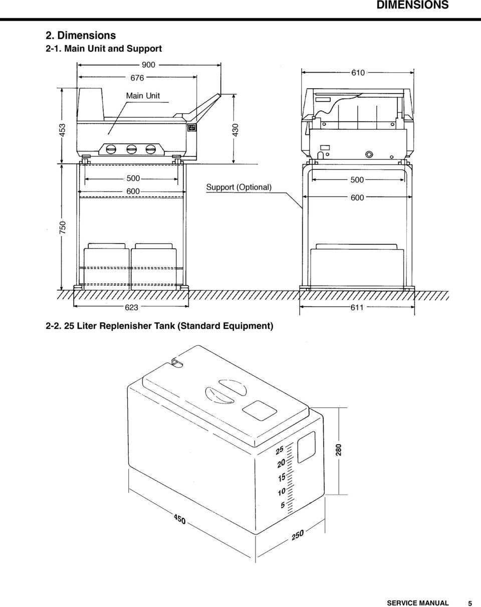 Model SRX-101A SERVICE MANUAL MEDICAL FILM PROCESSOR CODE
