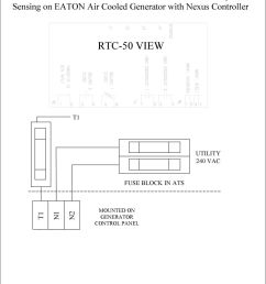 in ats n1 n2 mounted on generator control panel diagram 1 figure 1  [ 960 x 1336 Pixel ]