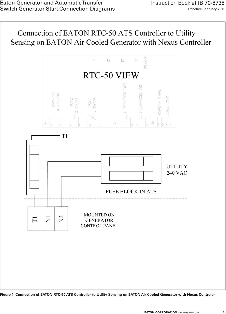 medium resolution of in ats n1 n2 mounted on generator control panel diagram 1 figure 1