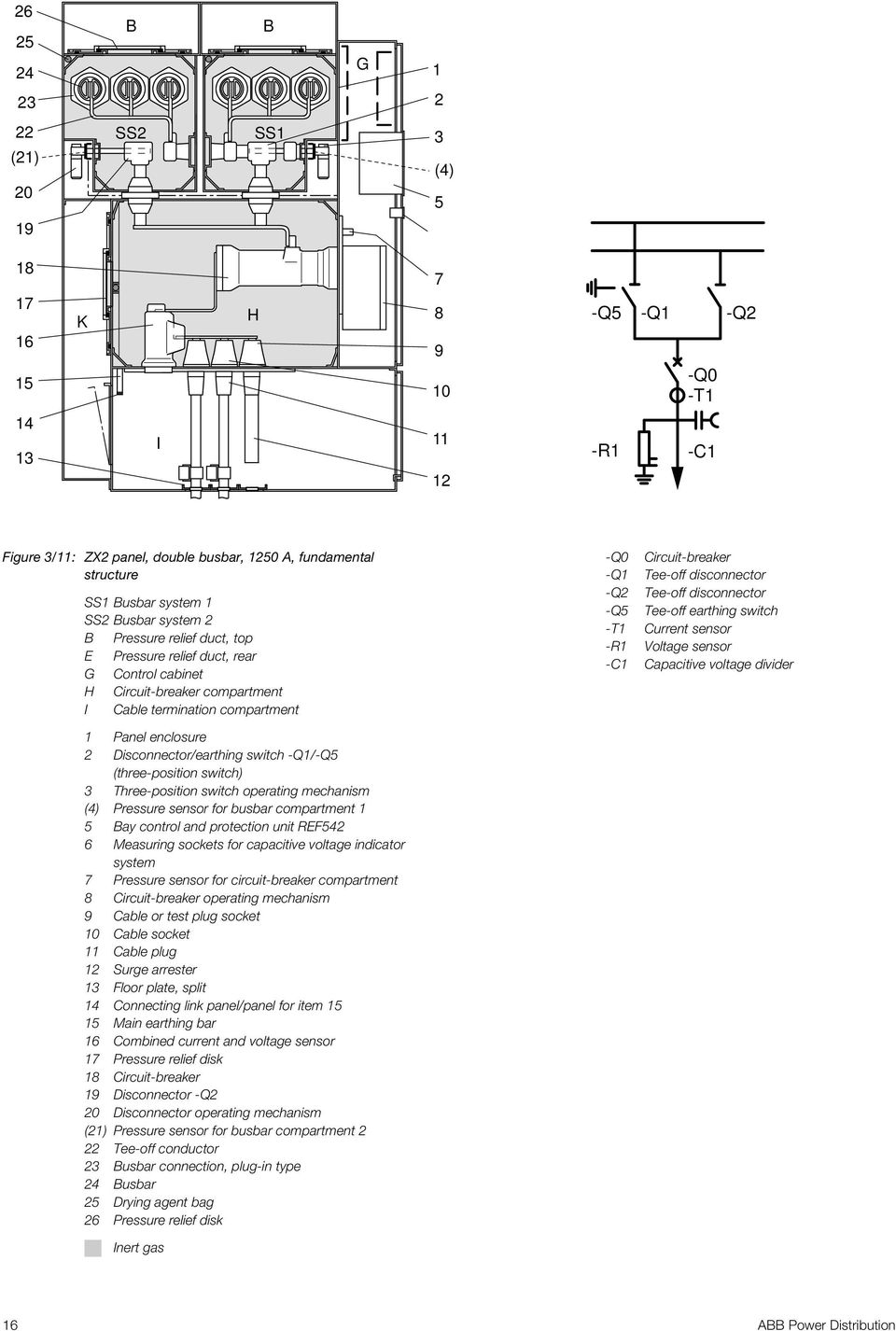 ZX2. Gas-insulated medium voltage switchgear Instruction