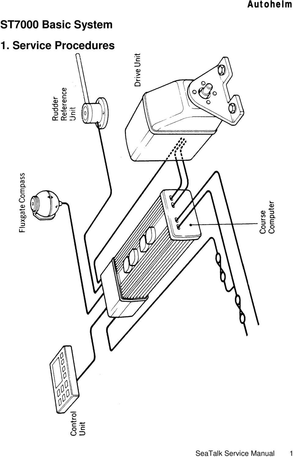 Autohelm. Autohelm Inboard Autopilots (ST6000 and ST7000