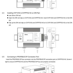 Profibus Dp Wiring Diagram Pico Btx Motherboard Dvppf02 H2 Slave Communication Module Application Clip Up The Din Rail Clips On Dvp Eh2 And To Fix