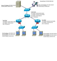 6 table 1 network host information basic information router designation router name enable secret vty console password routing protocol routing  [ 960 x 1372 Pixel ]