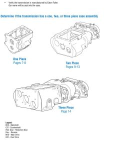 Determine if the transmission has  one two or three piece case assembly also eaton fuller heavy duty transmissions pdf rh docplayer