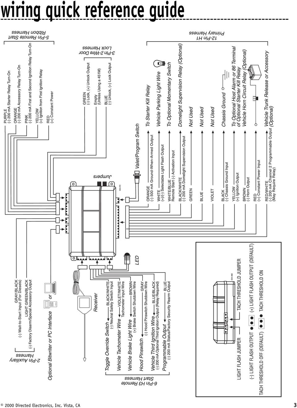 hight resolution of model 552t installation guide pdf your valet 552t wiring diagram valet 552t wiring diagram
