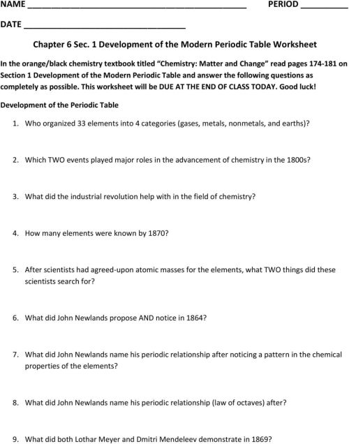 small resolution of Chapter 6 Sec. 1 Development of the Modern Periodic Table Worksheet - PDF  Free Download