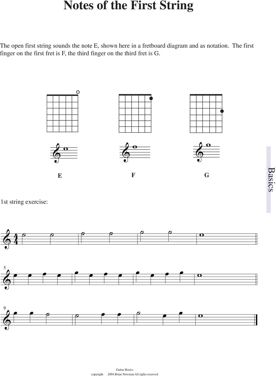 medium resolution of the first finger on the first fret is f the third finger on the third