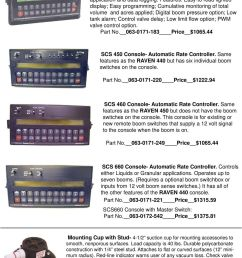 features easy to read lighted display easy programming cumulative monitoring of total [ 960 x 1314 Pixel ]