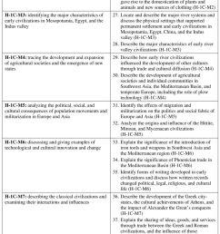 6th Grade Social Studies - PDF Free Download [ 1458 x 960 Pixel ]