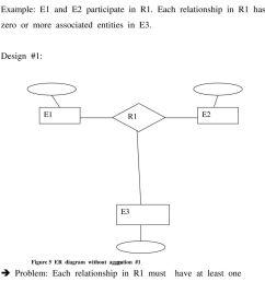 design 1 e1 r1 e2 e3 figure 5 er diagram without aggregation 1 [ 960 x 1109 Pixel ]
