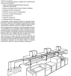 r 102 restaurant fire suppression system design installation on ansul shut  [ 960 x 1291 Pixel ]