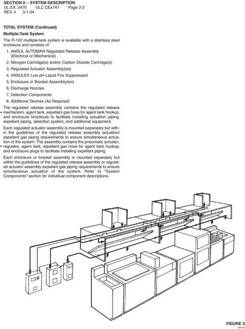 small resolution of  r 102 restaurant fire suppression system design installation on ansul shut