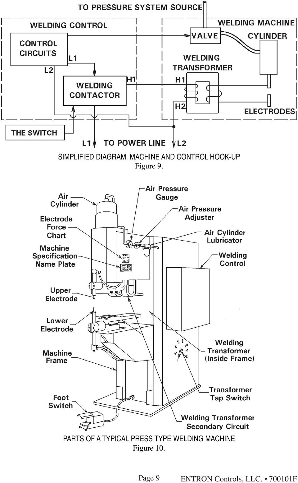 hight resolution of parts of a typical press type welding