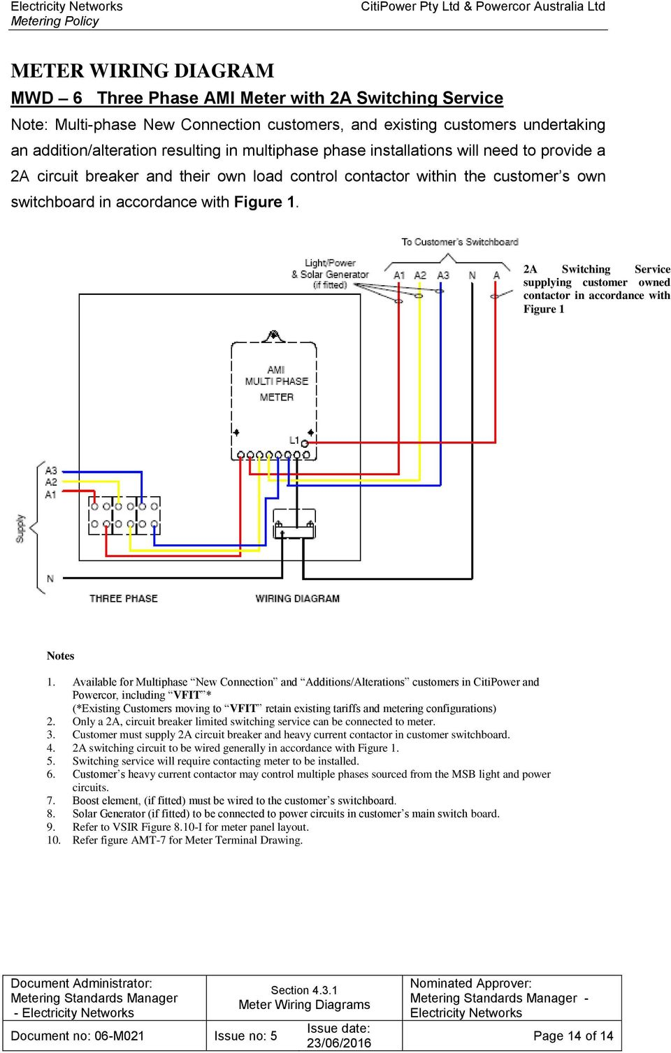 Meter Panel Wiring Diagram Victoria