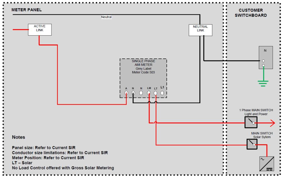 medium resolution of yanmar l100 engine wiring diagram 30 amp marine plug 30 amp rv wiring 50 amp rv