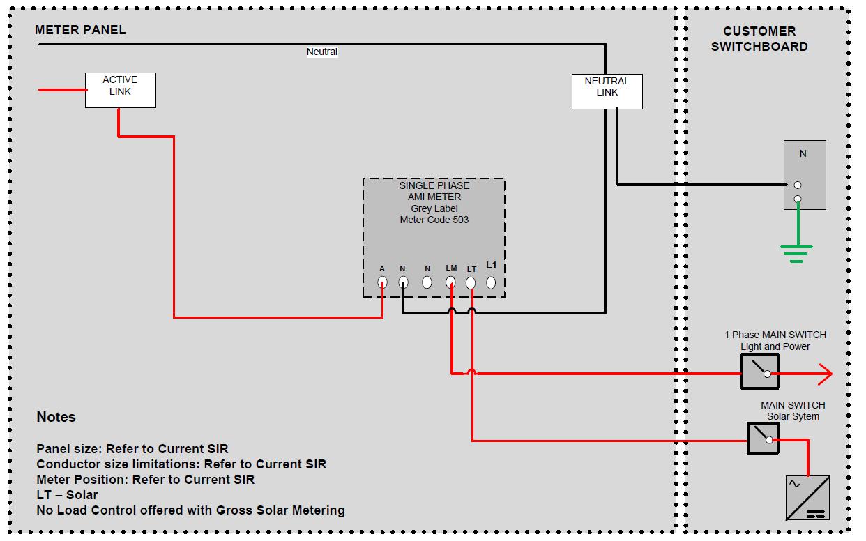 hight resolution of yanmar l100 engine wiring diagram 30 amp marine plug 30 amp rv wiring 50 amp rv