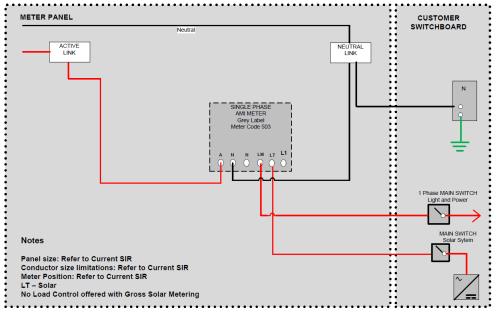 small resolution of yanmar l100 engine wiring diagram 30 amp marine plug 30 amp rv wiring 50 amp rv