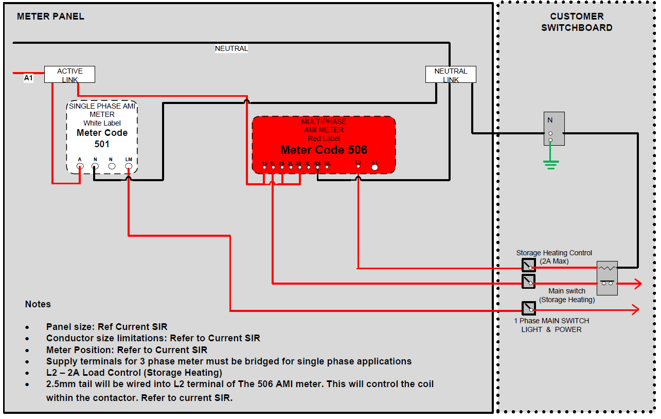 solar pv generation meter wiring diagram 230 volt outlet ue plant bulletin diagrams for new and