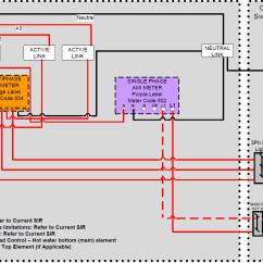 Sony Cdx Gt610ui Wiring Diagram 110cc Pit Bike Gt57upw Xplod Gt520