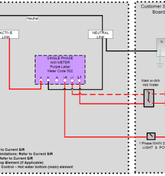 ue plant bulletin ue meter wiring diagrams for new and photovoltaic house wiring for meter 6 [ 1298 x 910 Pixel ]