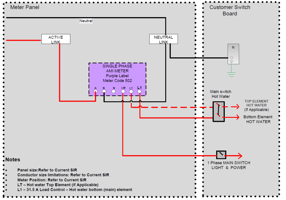 medium resolution of ue plant bulletin ue meter wiring diagrams for new and photovoltaic house wiring for meter 6