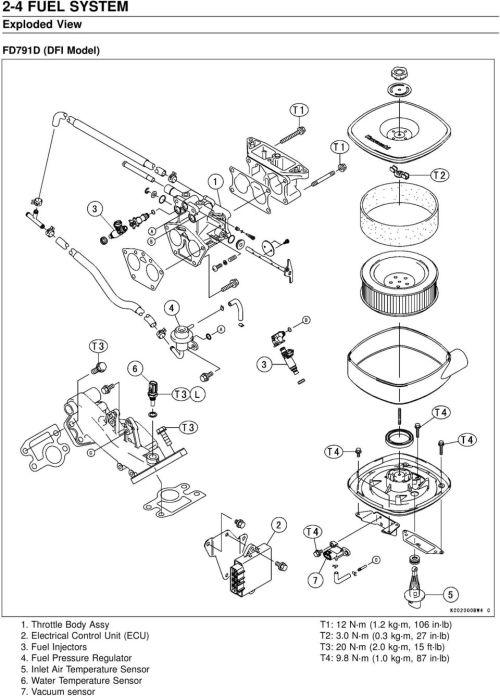 small resolution of  kawasaki fd d wiring diagram on kawasaki klx 140l kawasaki fd750d kawasaki fuel pump