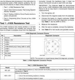 test j939 resistance test test 2 ecu communication test using datalink monitor template test [ 960 x 1353 Pixel ]