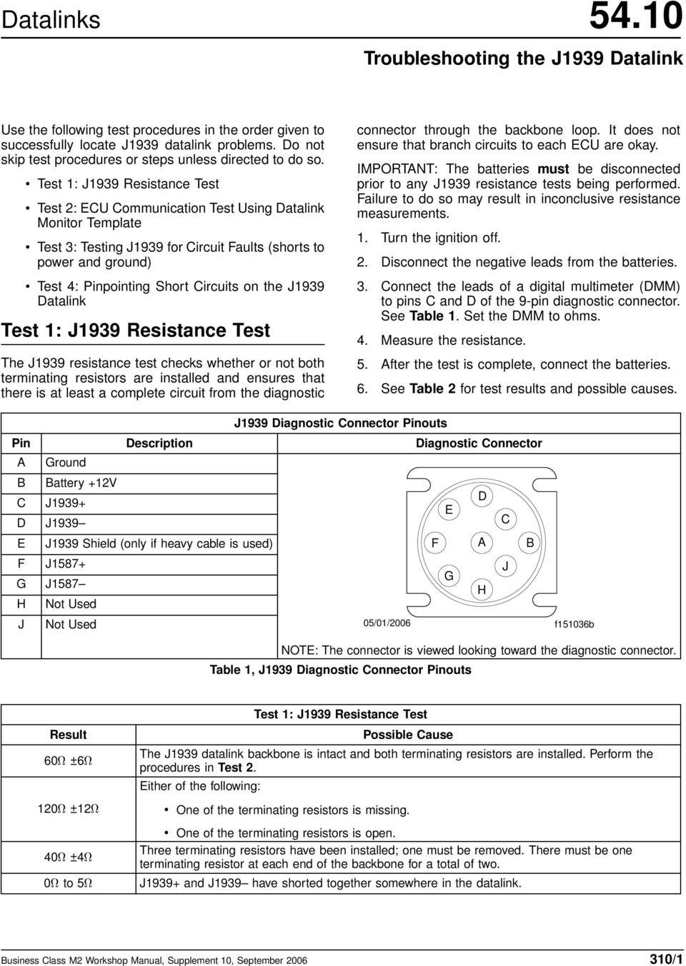 medium resolution of test j939 resistance test test 2 ecu communication test using datalink monitor template test