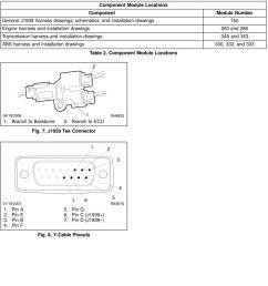 datalinks general information j1939 datalink j1587 datalinkand 333 table 2 component module locations 2 04 [ 960 x 1353 Pixel ]