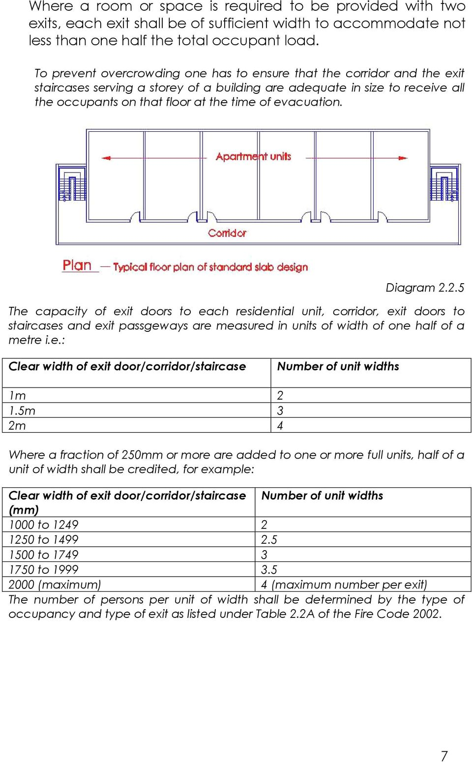 medium resolution of diagram 2 2 5 the capacity of exit doors to each residential unit