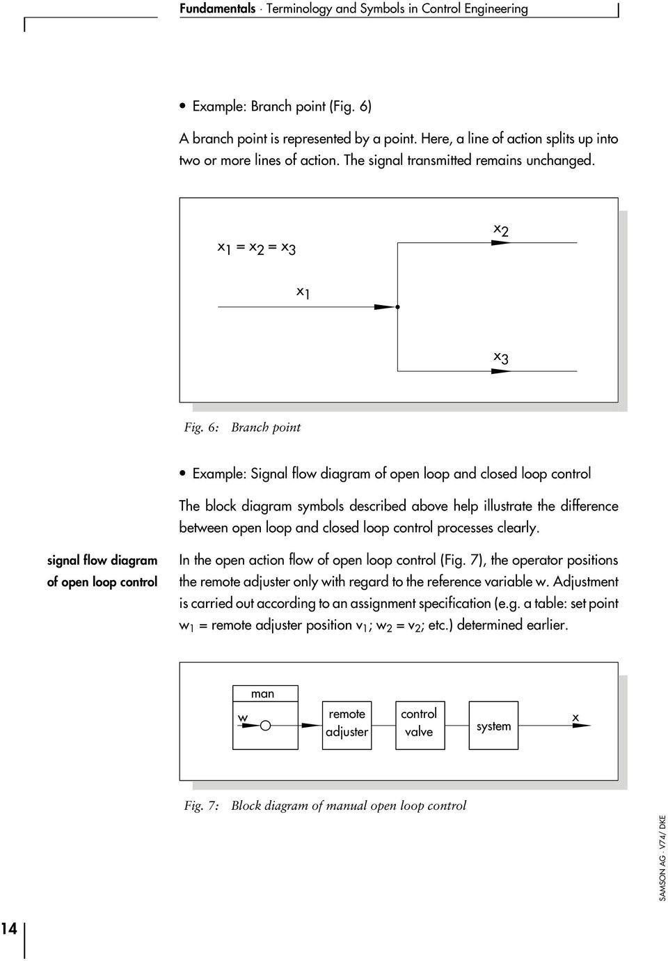 medium resolution of 6 branch point example signal flow diagram of open loop and closed loop control