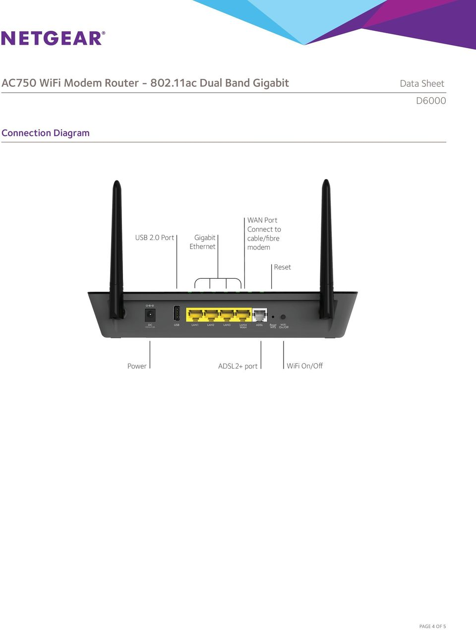 hight resolution of connect to cable fibre modem