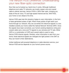 with fios your home is now ahead of its [ 960 x 1061 Pixel ]
