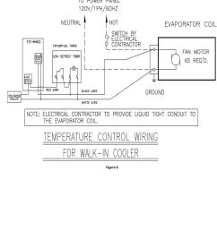 basic remote rack system owners manual installation operations on commercial air handler diagram  [ 960 x 1342 Pixel ]