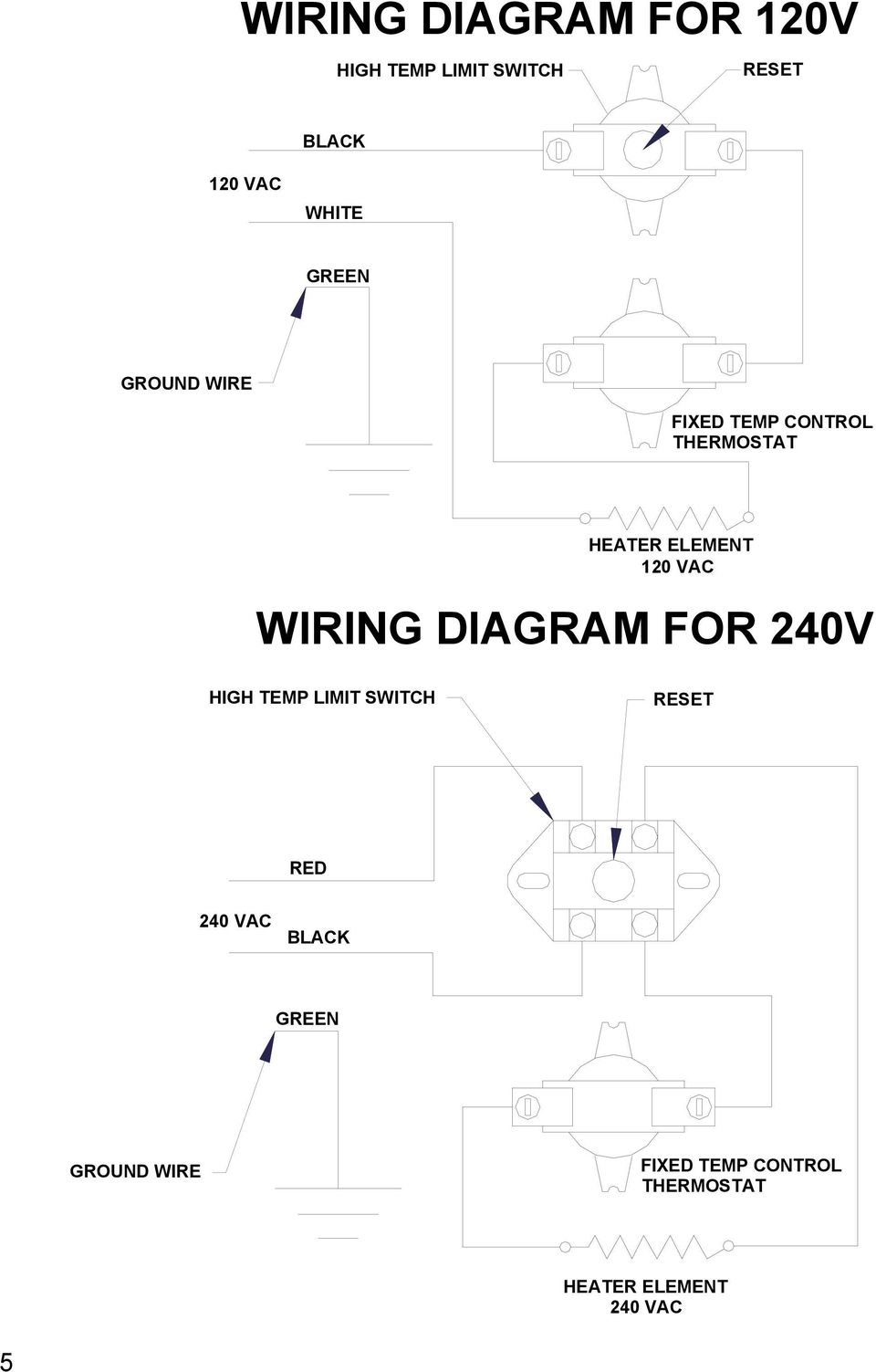 medium resolution of 120 vac wiring diagram for 240v high temp limit switch reset red 240