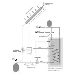 heating backup is shown in figure 3  [ 960 x 1406 Pixel ]