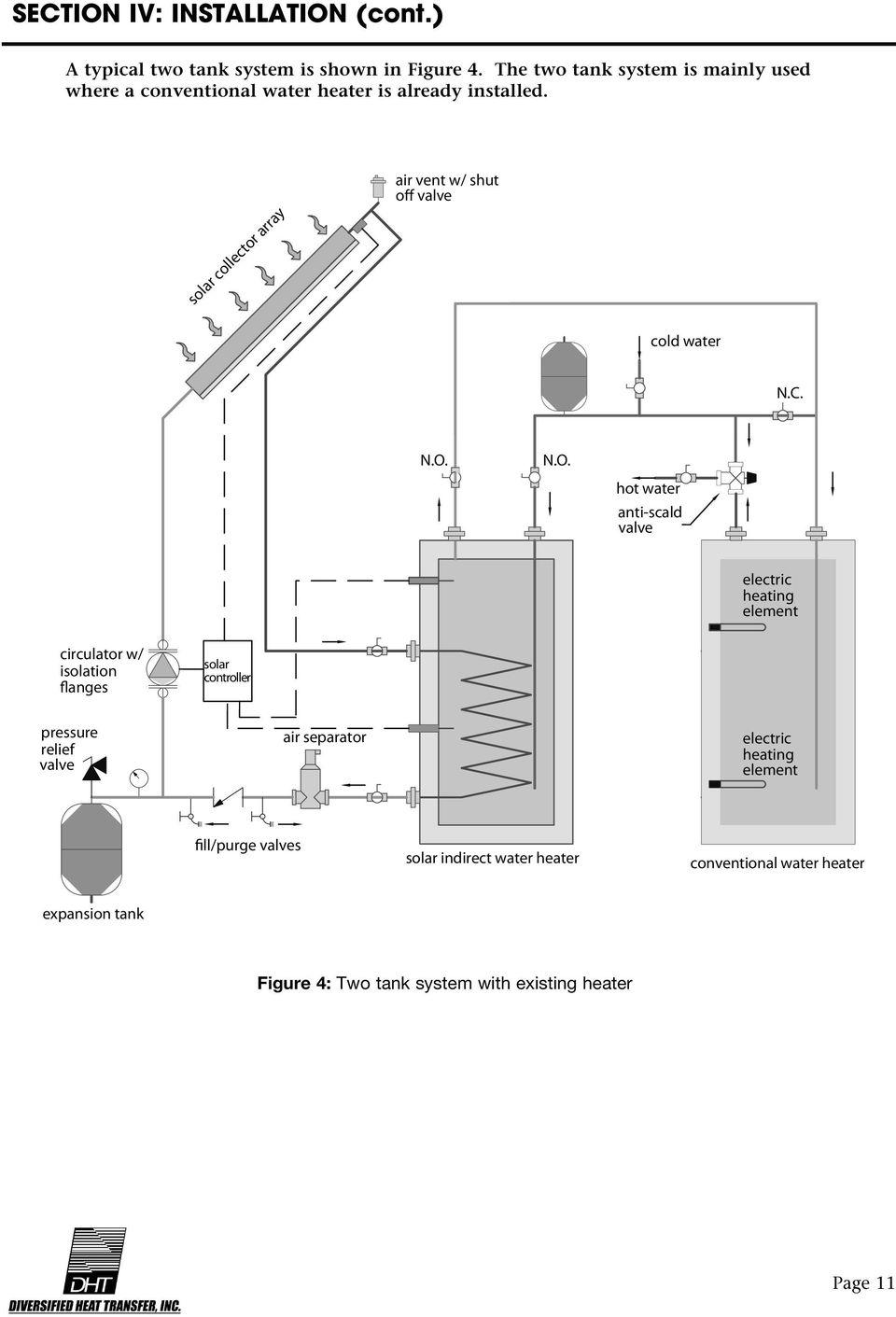 Techtanium Solar Indirect Water Heater Instruction Manual