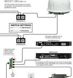winegard satellite wiring diagram wiring diagram perfomancewinegard carryout wiring diagram wiring diagrams winegard carryout wiring diagram [ 960 x 1210 Pixel ]