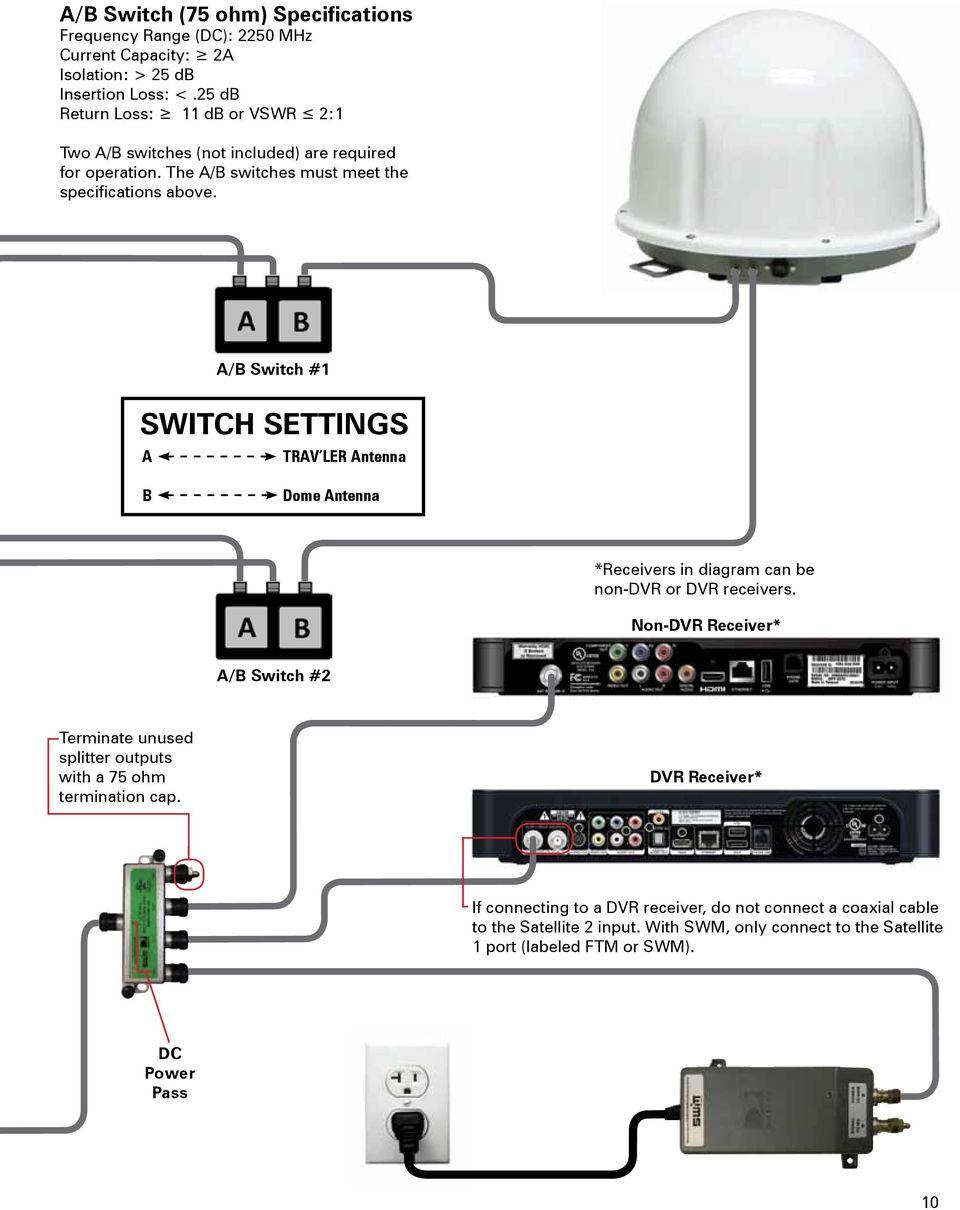 medium resolution of winegard satellite wiring diagram wiring diagram perfomancewinegard carryout wiring diagram wiring diagrams winegard carryout wiring diagram