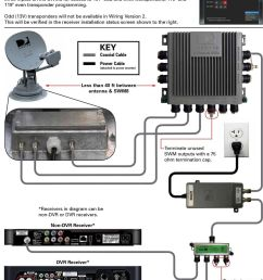 wiring diagram for direct tv with dvr wiring diagram split hdtv direct tv wiring diagram [ 960 x 1295 Pixel ]