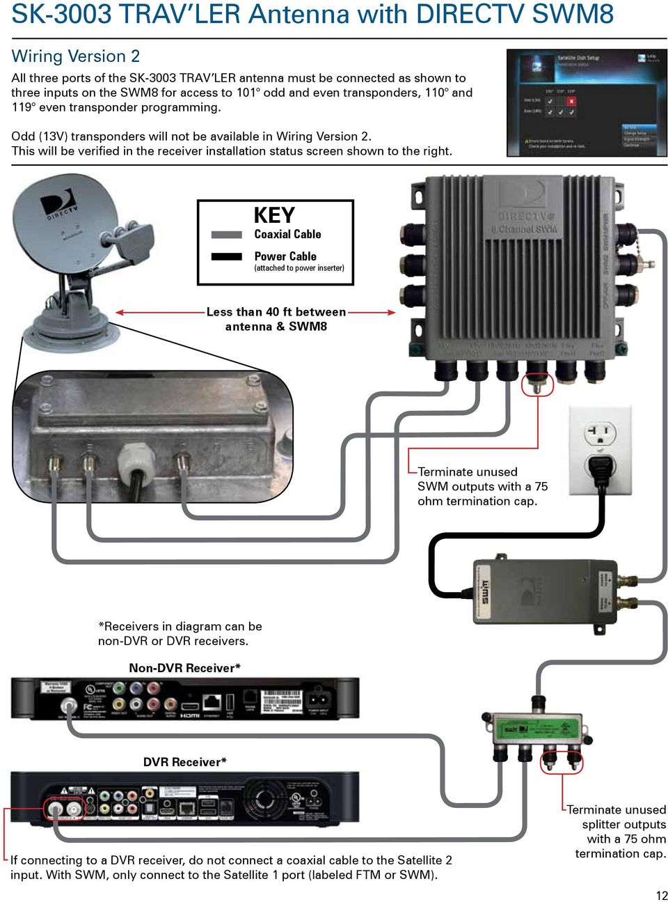 medium resolution of wiring diagram for direct tv with dvr wiring diagram split hdtv direct tv wiring diagram